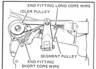 clip_image010_0018 omc stringer shift system troubleshooting crowley marine OMC Throttle Control Parts at edmiracle.co