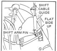 Shift Assembly for Mercruiser also Volvo Sel Marine Transmission Schematic additionally 55vrt Omc Cobra Stern Drive Cylender Gas Motor further Page 4 besides Omc Shifter Diagram. on omc cobra shift cable adjustment